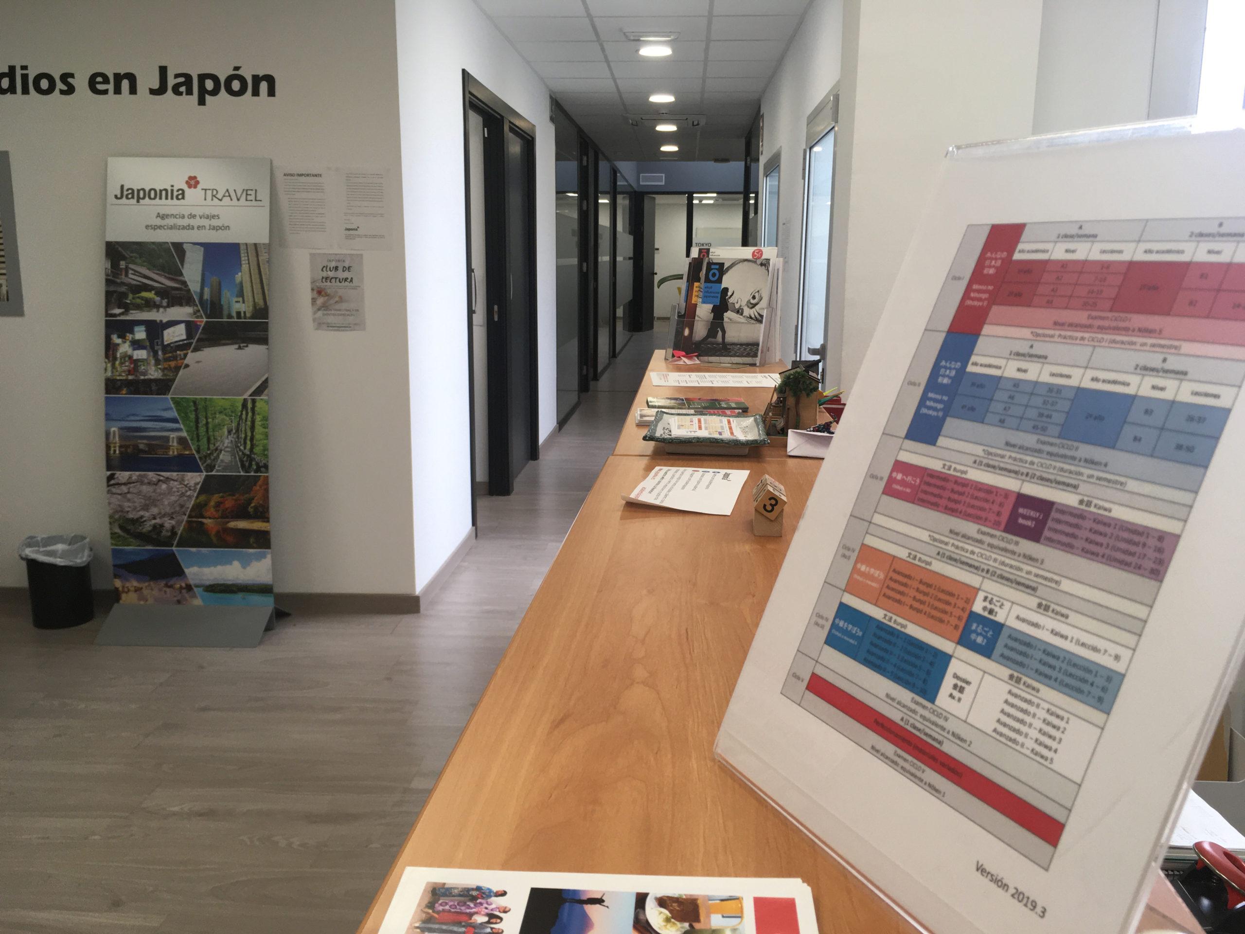 Contacta con Master Japonia